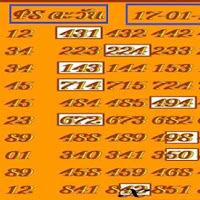 หวยตะวัน เลขเด็ดชุด 3 ตัวบน งวดวันที่ 17/01/61