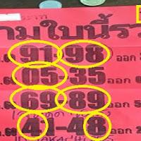 หวยซอง ตามใบนี้รวย ชุด 2 ตัว บน-ล่าง งวด 17/01/60