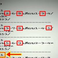 เลขเด็ดแนวทางคู่โต๊ดบนแม่นๆ งวดวันที่ 2/03/61 (ผลงานเข้ามาแล้ว 3 งวดซ้อน)