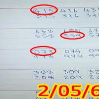 สูตรหวย เลขเด็ดสามตัวบนแม่นๆ งวดนี้ 2/05/61 สถิติดีเข้าตรงๆ
