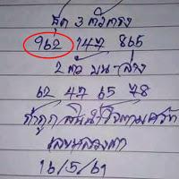 เลขสวย หวยทำมือ เลขหลวงตา บน-ล่าง งวดวันที่ 1/06/61