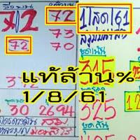 ของแท้มาแล้ว!! เลขเด็ดม่อนชิโร่ สรุปบน-ล่าง งวดนี้ 1/08/61