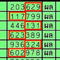 น่าเซฟน่าติดตาม หวยตารางแม่นๆ สามตัวบนเน้นๆ งวดวันที่ 16/08/61 (สถิติหวย 6 งวดซ้อน)