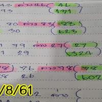 หวยเด็ดหวยทำมือ 2 ตัวล่าง งวดวันที่ 16/08/61