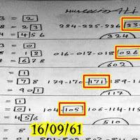 สูตรหวยทำมือแม่นๆ งวดวันที่ 16/09/61 (สถิติหวย 4 งวดซ้อน)