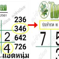 เลขเด็ดแอดหนุ่ม ชุด 3ตัวบน หวยไทยรัฐ งวดนี้ 16/10/61