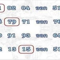 เลขเด็ด สองตัวเด่นบนล่าง 4ชุดแม่นๆ งวดวันที่ 1/11/61