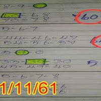 สูตรนี้แม่นๆ หวยทำมือ 2 ตัวบน-ล่าง งวดนี้ 1/11/61 สถิติกำลังเดินดี