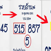 ผลงานเยี่ยม เลขเด็ด หวยรวยล้าน% งวดวันที่ 1/11/61