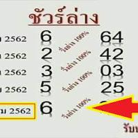 ห้ามพลาด เลขเด็ด หวยชัวร์ล่าง งวดวันที่ 16/5/62