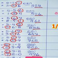 ตามได้เลย เลขเด็ดคู่โต๊ตบน ชุดที่ 2 งวดวันที่ 1/9/62